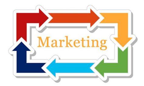 proceso-de-marketing